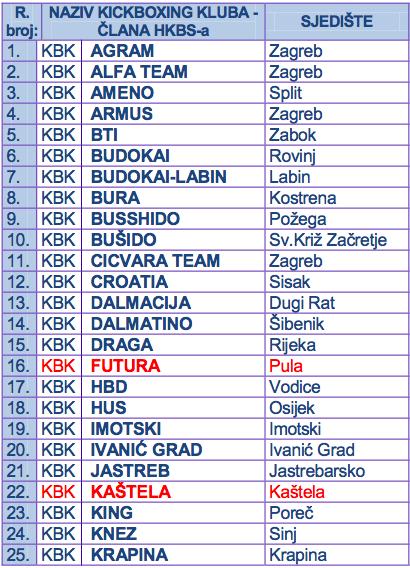 klubovi2017-1